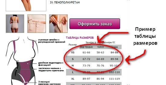 Таблица размеров компрессионного белья на сайте